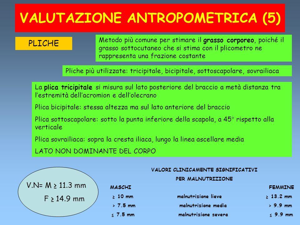 VALUTAZIONE ANTROPOMETRICA (5) VALORI CLINICAMENTE SIGNIFICATIVI PER MALNUTRIZIONE V.N= M 11.3 mm F 14.9 mm MASCHI FEMMINE 10 mm malnutrizione lieve 1