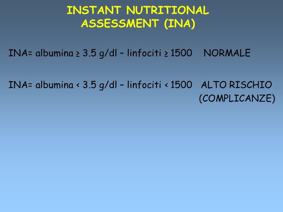 INSTANT NUTRITIONAL ASSESSMENT (INA) INA= albumina 3.5 g/dl – linfociti 1500 NORMALE INA= albumina 3.5 g/dl – linfociti 1500 ALTO RISCHIO (COMPLICANZE