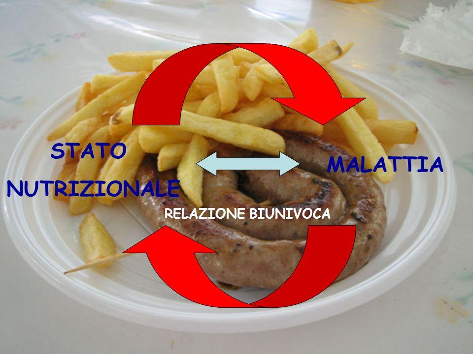 STATO NUTRIZIONALE MALATTIA RELAZIONE BIUNIVOCA