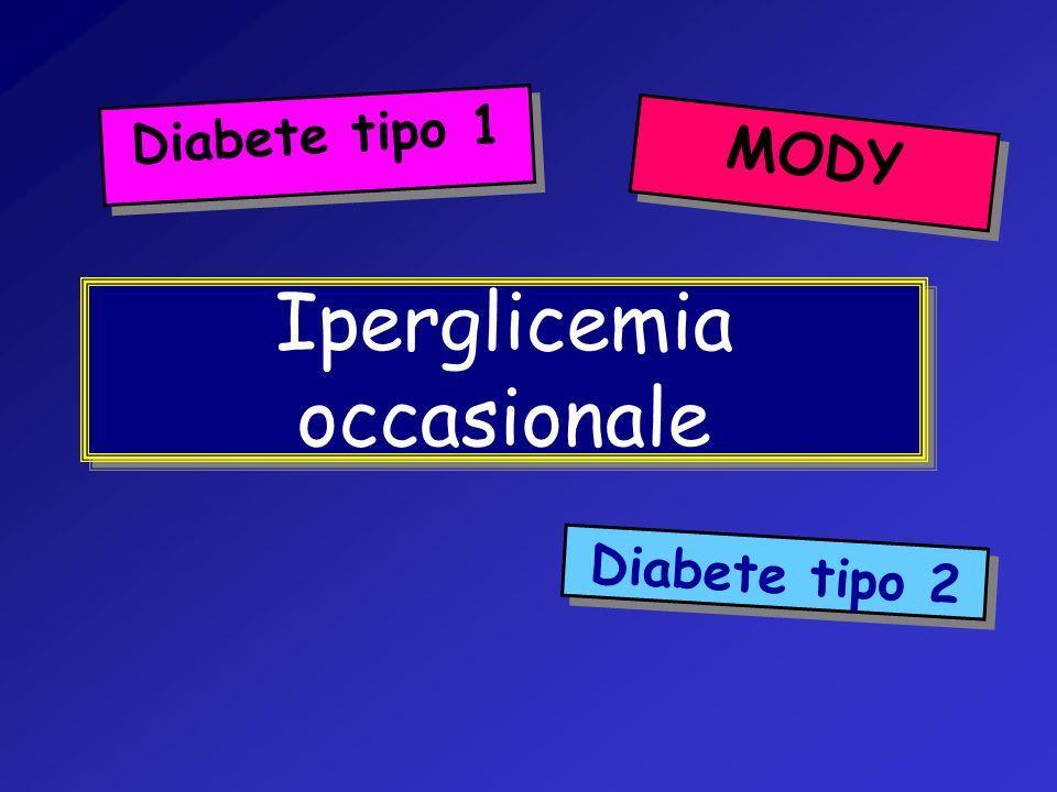 Iperglicemia occasionale Diabete tipo 2 Diabete tipo 1 MODY
