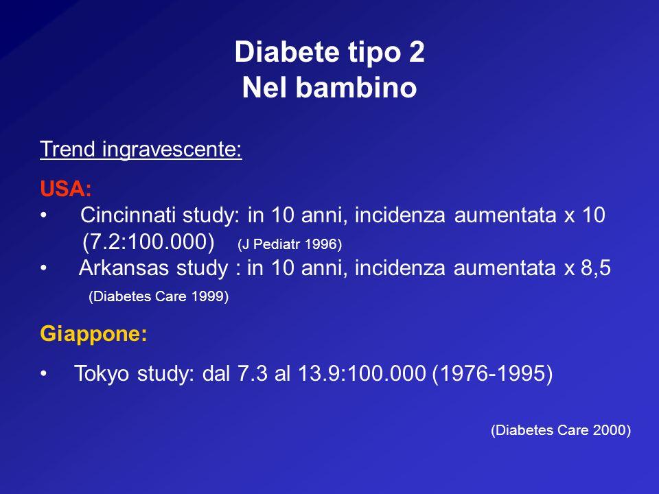Diabete tipo 2 Nel bambino Trend ingravescente: USA: Cincinnati study: in 10 anni, incidenza aumentata x 10 (7.2:100.000) (J Pediatr 1996) Arkansas study : in 10 anni, incidenza aumentata x 8,5 (Diabetes Care 1999) Giappone: Tokyo study: dal 7.3 al 13.9:100.000 (1976-1995) (Diabetes Care 2000)