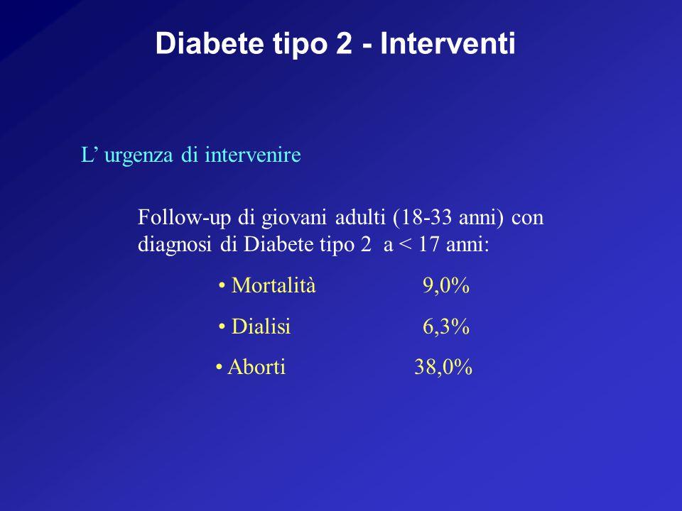 Diabete tipo 2 - Interventi L urgenza di intervenire Follow-up di giovani adulti (18-33 anni) con diagnosi di Diabete tipo 2 a < 17 anni: Mortalità9,0% Dialisi6,3% Aborti 38,0%