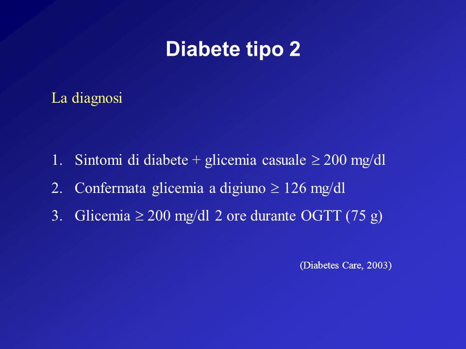 Diabete tipo 2 La diagnosi 1.Sintomi di diabete + glicemia casuale 200 mg/dl 2.Confermata glicemia a digiuno 126 mg/dl 3.Glicemia 200 mg/dl 2 ore durante OGTT (75 g) (Diabetes Care, 2003)