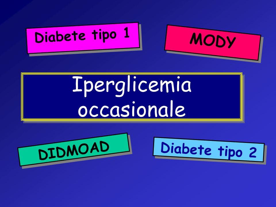 Iperglicemia occasionale Diabete tipo 2 Diabete tipo 1 MODY DIDMOAD