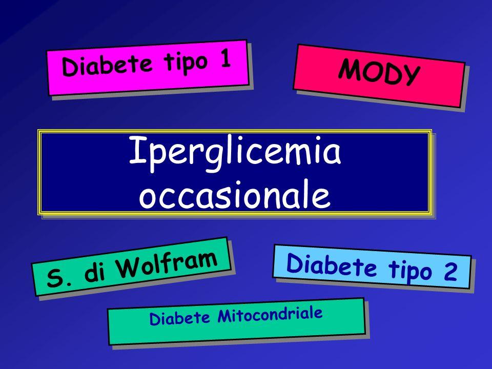 Iperglicemia occasionale Diabete tipo 2 Diabete Mitocondriale Diabete tipo 1 MODY S. di Wolfram