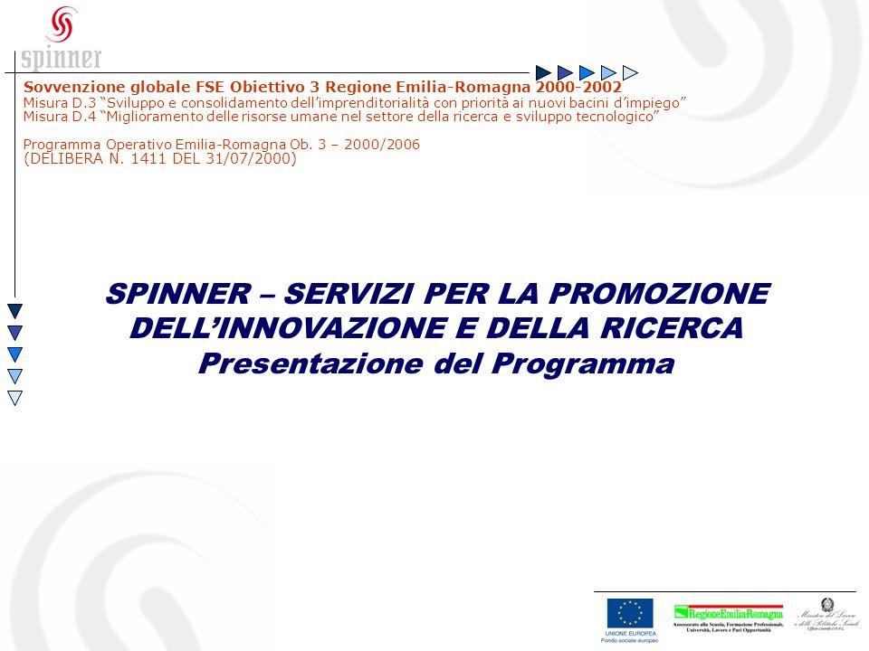 SPINNER – SERVIZI PER LA PROMOZIONE DELLINNOVAZIONE E DELLA RICERCA Presentazione del Programma Sovvenzione globale FSE Obiettivo 3 Regione Emilia-Rom
