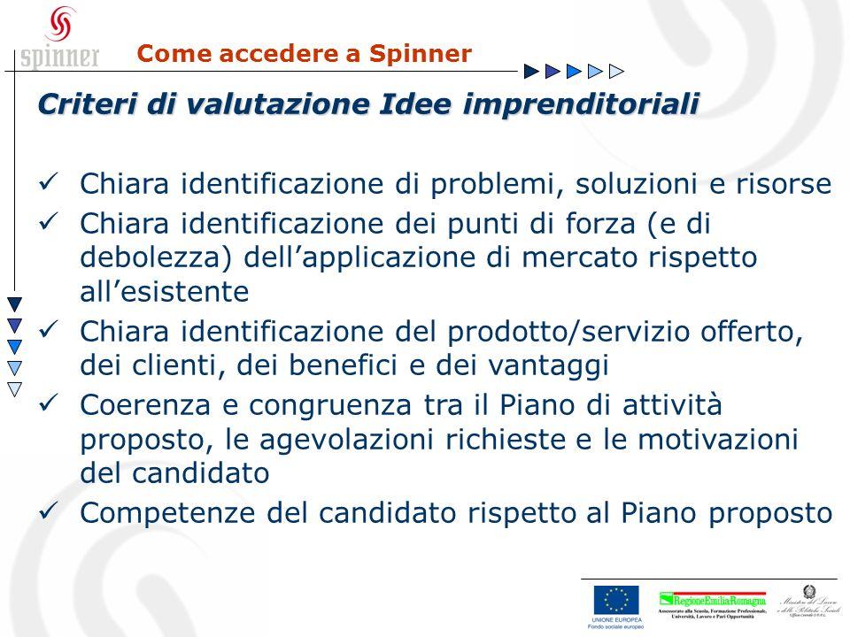 Come accedere a Spinner Criteri di valutazione Idee imprenditoriali Chiara identificazione di problemi, soluzioni e risorse Chiara identificazione dei