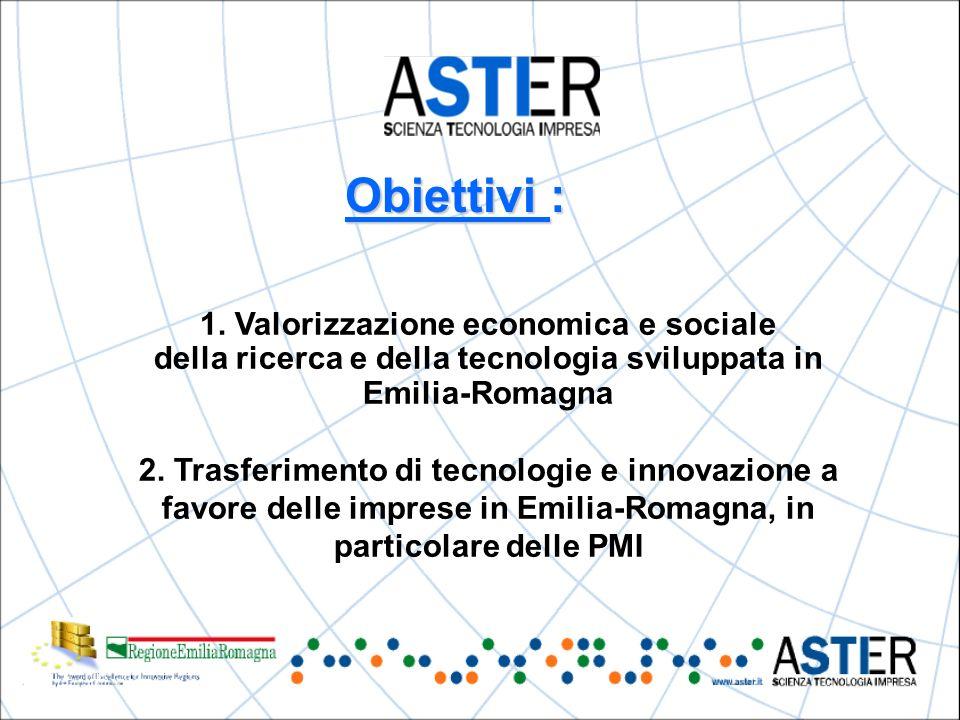 1. Valorizzazione economica e sociale della ricerca e della tecnologia sviluppata in Emilia-Romagna 2. Trasferimento di tecnologie e innovazione a fav