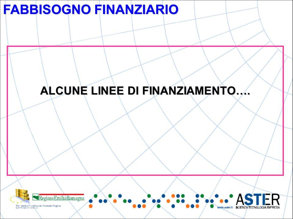 ALCUNE LINEE DI FINANZIAMENTO…. FABBISOGNO FINANZIARIO