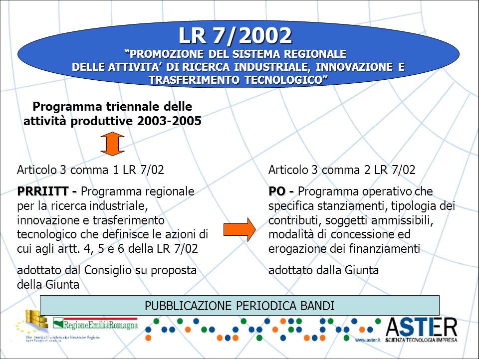 LR 7/2002 PROMOZIONE DEL SISTEMA REGIONALE DELLE ATTIVITA DI RICERCA INDUSTRIALE, INNOVAZIONE E TRASFERIMENTO TECNOLOGICO Articolo 3 comma 1 LR 7/02 PRRIITT - PRRIITT - Programma regionale per la ricerca industriale, innovazione e trasferimento tecnologico che definisce le azioni di cui agli artt.