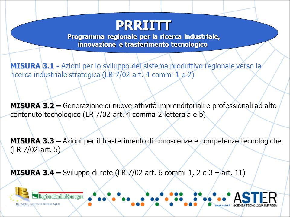 PRRIITT Programma regionale per la ricerca industriale, innovazione e trasferimento tecnologico MISURA 3.1 - MISURA 3.1 - Azioni per lo sviluppo del sistema produttivo regionale verso la ricerca industriale strategica (LR 7/02 art.