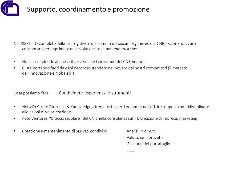 Supporto, coordinamento e promozione Nel RISPETTO completo delle prerogative e dei compiti di ciascun organismo del CNR, occorre davvero collaborare per imprimere una svolta decisa a una tendenza che: Non sta rendendo al paese il servizio che la missione del CNR impone Ci sta portando fuori da ogni decoroso standard nel novero dei nostri competitori (il mercato dellinnovazione è globale!!!) Cosa possiamo fare: Condividere esperienza e strumenti NetwOrK, rete Outreach & Knolwledge, ricercatori esperti volontari nelloffrire supporto multidisciplinare alle azioni di valorizzazione Rete Ventures, braccio secolare del CNR nella consulenza sul TT, creazione di impresa, marketing Creazione e mantenimento di SERVIZI condivisi: Analisi Prior Art, Valutazione brevetti Gestione del portafoglio …….