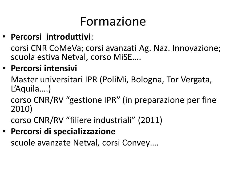 Formazione Percorsi introduttivi: corsi CNR CoMeVa; corsi avanzati Ag. Naz. Innovazione; scuola estiva Netval, corso MiSE…. Percorsi intensivi Master