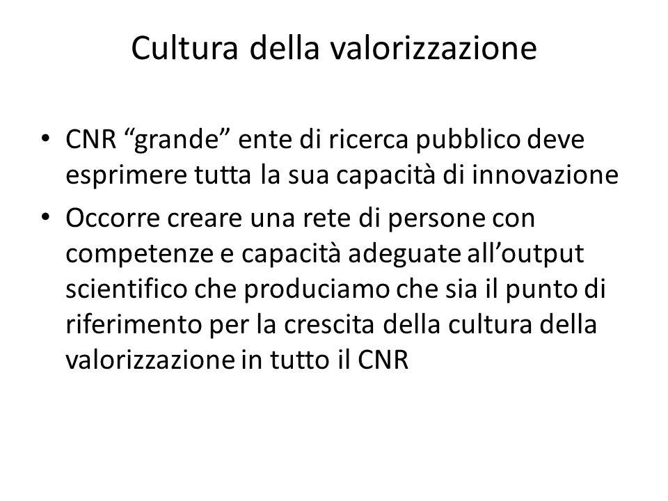 Cultura della valorizzazione CNR grande ente di ricerca pubblico deve esprimere tutta la sua capacità di innovazione Occorre creare una rete di person