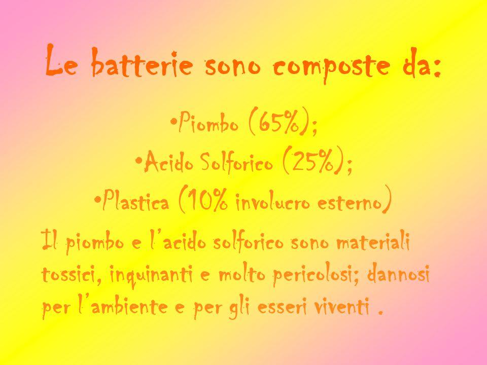Le batterie sono composte da: Piombo (65%); Acido Solforico (25%); Plastica (10% involucro esterno) Il piombo e lacido solforico sono materiali tossici, inquinanti e molto pericolosi; dannosi per lambiente e per gli esseri viventi.