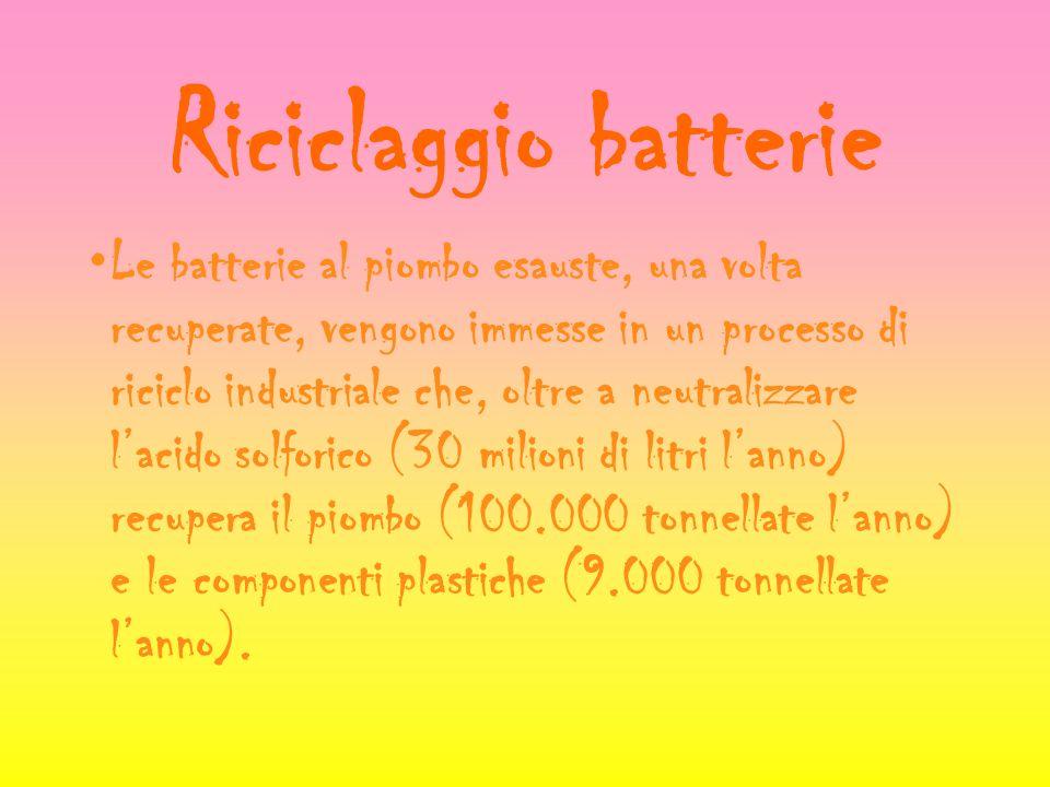 Riciclaggio batterie Le batterie al piombo esauste, una volta recuperate, vengono immesse in un processo di riciclo industriale che, oltre a neutralizzare lacido solforico (30 milioni di litri lanno) recupera il piombo (100.000 tonnellate lanno) e le componenti plastiche (9.000 tonnellate lanno).