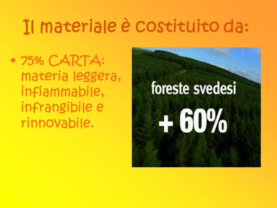 Il materiale è costituito da: 75% CARTA: materia leggera, infiammabile, infrangibile e rinnovabile.