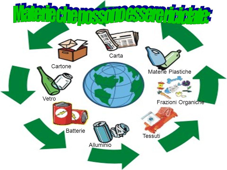 Le materie che si possono essere riciclate sono - Legno - Vetro - Carta e Cartone - Tessuti - Pneumatici - Alluminio - Acciaio - alcune materie Plasti