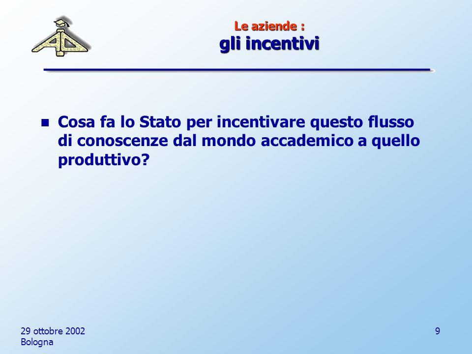 29 ottobre 2002 Bologna 9 Le aziende : gli incentivi Cosa fa lo Stato per incentivare questo flusso di conoscenze dal mondo accademico a quello produttivo