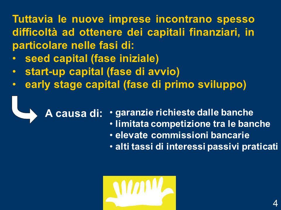 Come contattare la BAN Bologna.V. Malvasia, 4 - 40131 Bologna Tel.