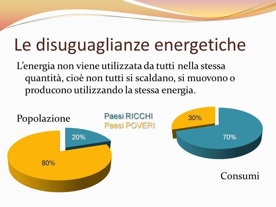 Lo spreco energetico Lo spreco di energia avviene quando un sistema energetico utilizza: Una fonte energetica Una forma di energia NON APPROPRIATA ALL