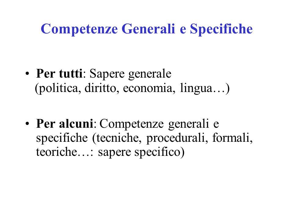 Competenze Generali e Specifiche Per tutti: Sapere generale (politica, diritto, economia, lingua…) Per alcuni: Competenze generali e specifiche (tecniche, procedurali, formali, teoriche…: sapere specifico)