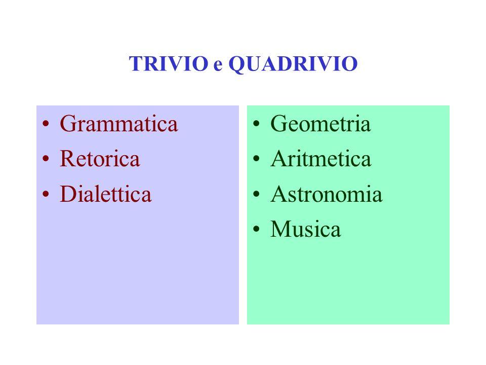 TRIVIO e QUADRIVIO Grammatica Retorica Dialettica Geometria Aritmetica Astronomia Musica