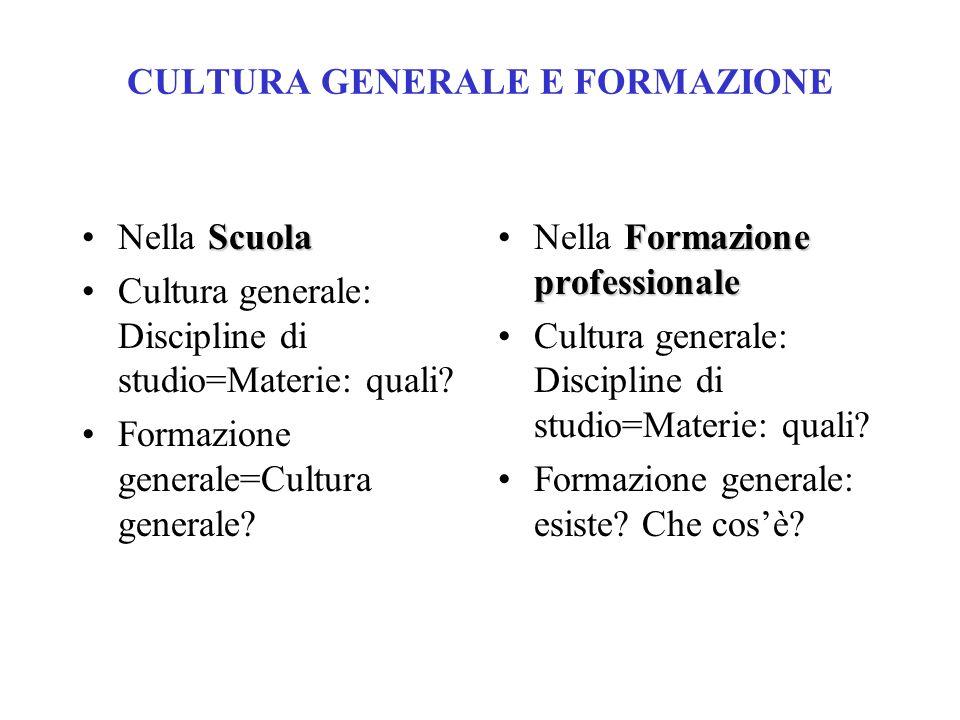 CULTURA GENERALE E FORMAZIONE ScuolaNella Scuola Cultura generale: Discipline di studio=Materie: quali.