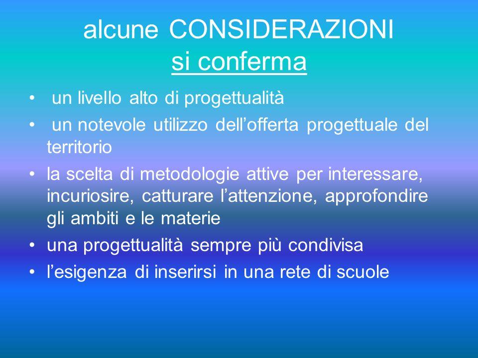 Don milani21 Caravaggio17 Ciari49 XXV aprile55 Galilei35 Tot. 177