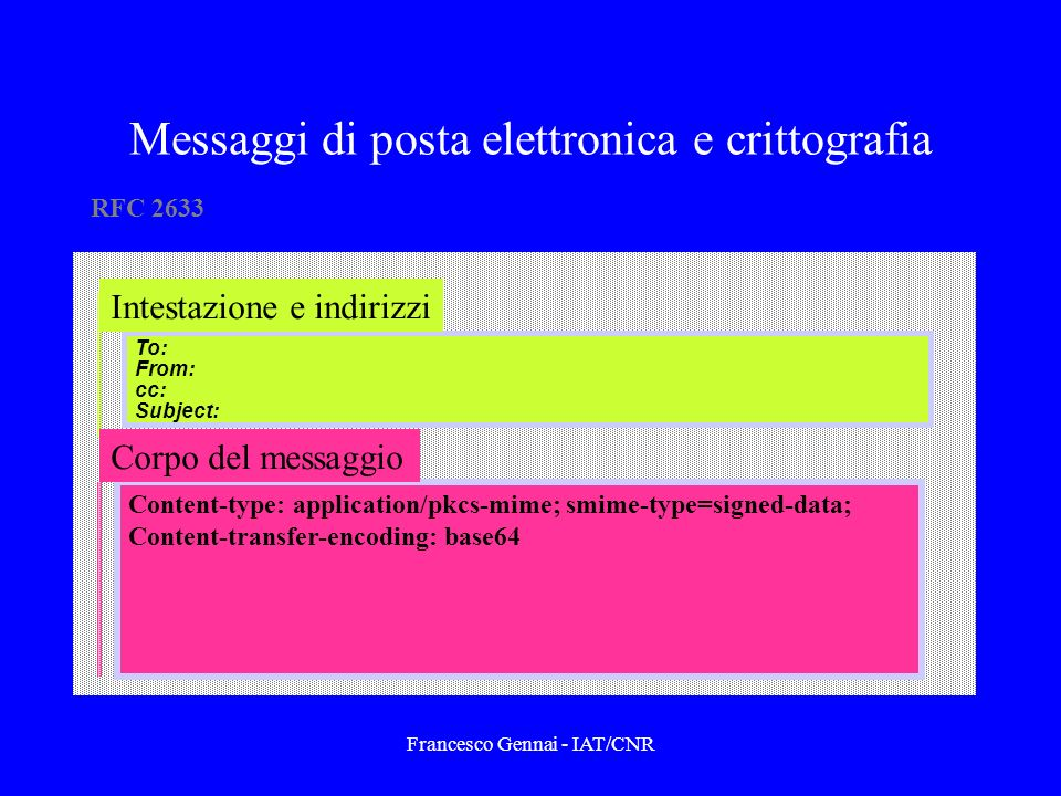 Francesco Gennai - IAT/CNR Messaggi di posta elettronica e crittografia Content-type: application/pkcs-mime; smime-type=signed-data; Content-transfer-encoding: base64 To: From: cc: Subject: Intestazione e indirizzi RFC 2633 Corpo del messaggio