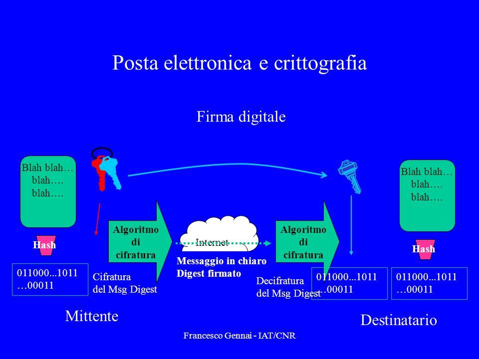 Francesco Gennai - IAT/CNR Posta elettronica e crittografia Mittente Destinatario Internet Firma digitale Blah blah… blah….