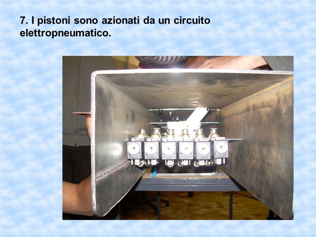 7. I pistoni sono azionati da un circuito elettropneumatico.