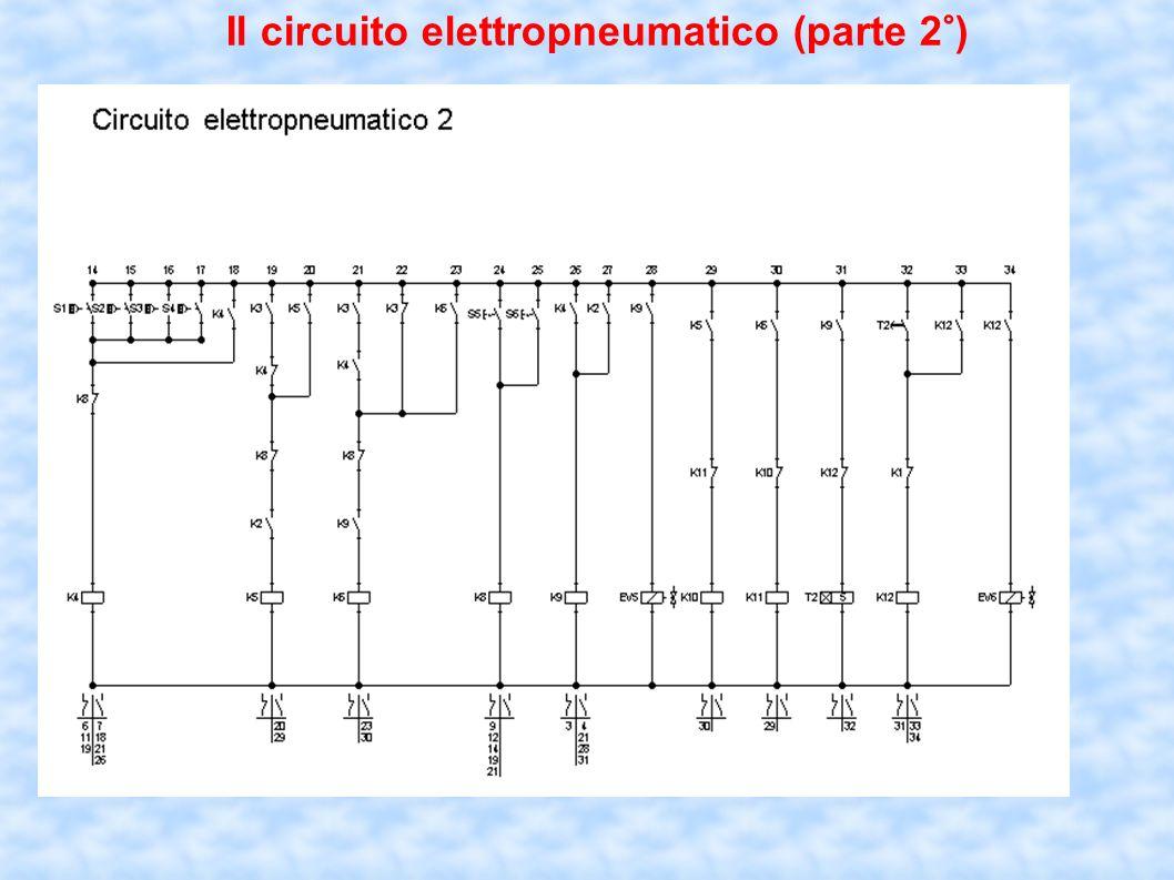 Il circuito elettropneumatico (parte 2°)