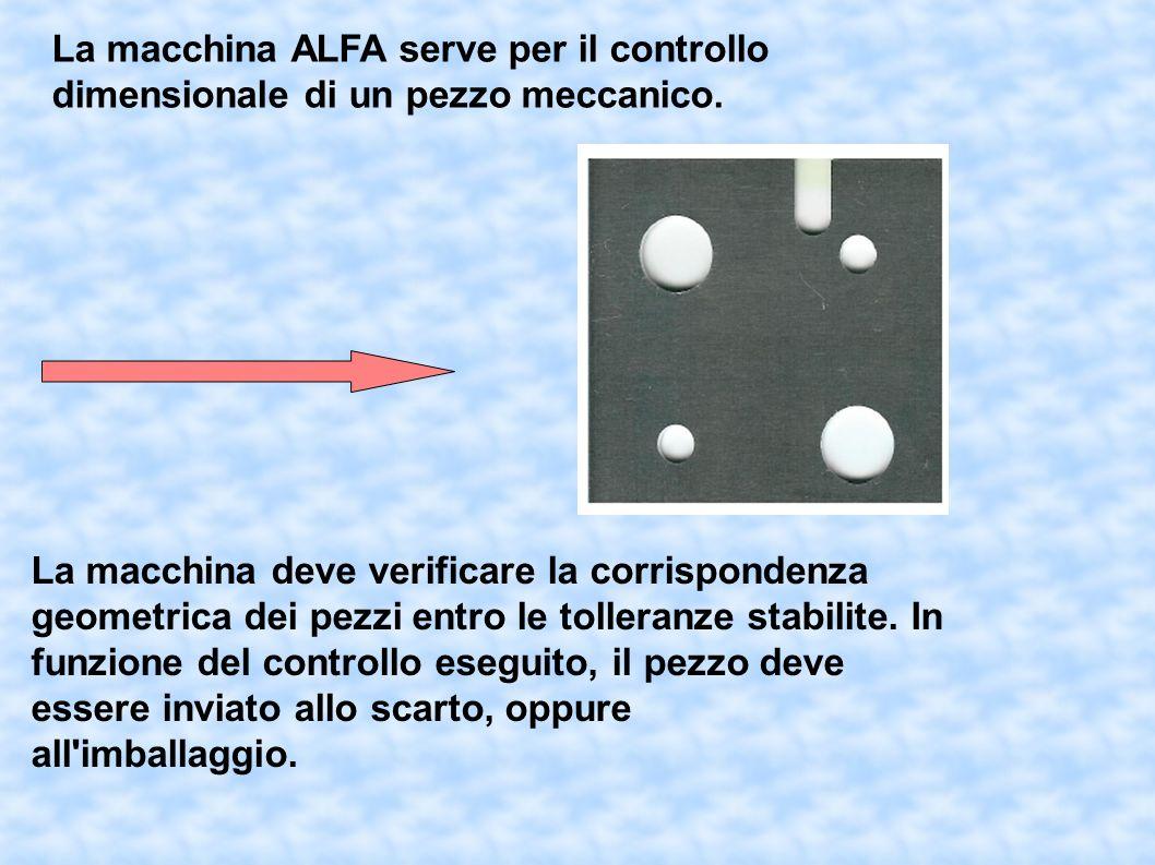 La macchina ALFA serve per il controllo dimensionale di un pezzo meccanico. La macchina deve verificare la corrispondenza geometrica dei pezzi entro l