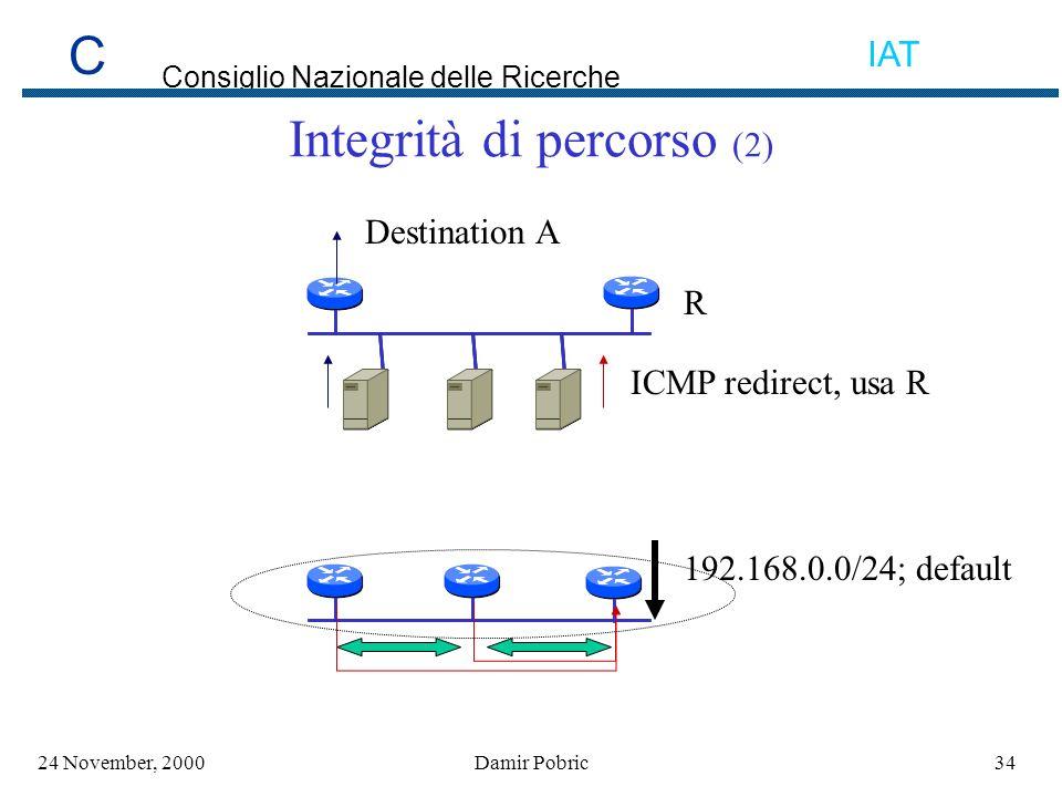 C Consiglio Nazionale delle Ricerche IAT 3424 November, 2000Damir Pobric Integrità di percorso (2) ICMP redirect, usa R Destination A R 192.168.0.0/24; default