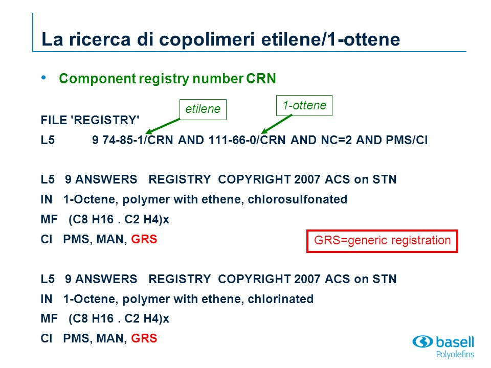 La ricerca di copolimeri etilene/1-ottene Component registry number CRN FILE REGISTRY L5 9 74-85-1/CRN AND 111-66-0/CRN AND NC=2 AND PMS/CI L5 9 ANSWERS REGISTRY COPYRIGHT 2007 ACS on STN IN 1-Octene, polymer with ethene, chlorosulfonated MF (C8 H16.