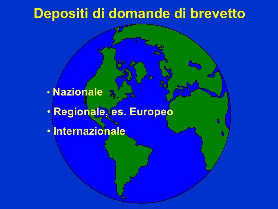 Depositi di domande di brevetto Nazionale Regionale, es. Europeo Internazionale