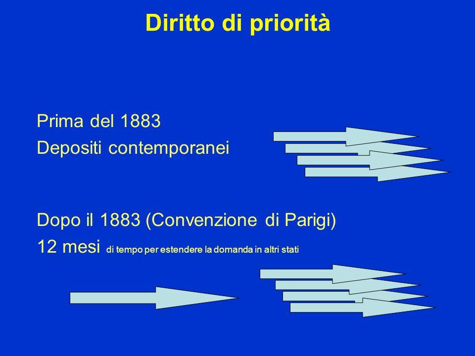 Diritto di priorità Prima del 1883 Depositi contemporanei Dopo il 1883 (Convenzione di Parigi) 12 mesi di tempo per estendere la domanda in altri stat