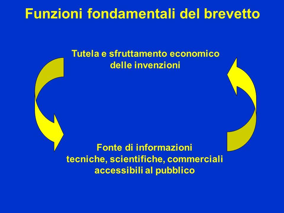 Funzioni fondamentali del brevetto Tutela e sfruttamento economico delle invenzioni Fonte di informazioni tecniche, scientifiche, commerciali accessib