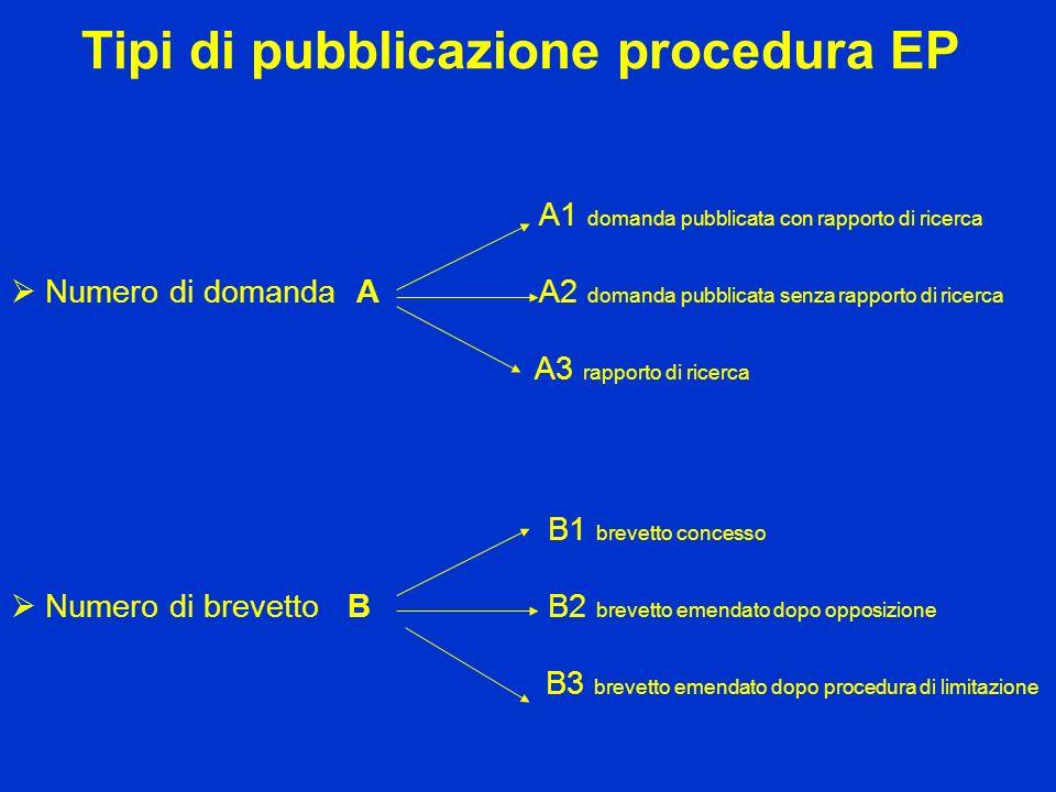 Tipi di pubblicazione procedura EP A1 domanda pubblicata con rapporto di ricerca Numero di domanda A A2 domanda pubblicata senza rapporto di ricerca A
