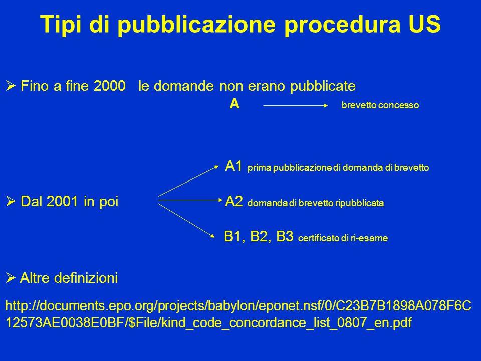 Tipi di pubblicazione procedura US Fino a fine 2000 le domande non erano pubblicate A brevetto concesso A1 prima pubblicazione di domanda di brevetto