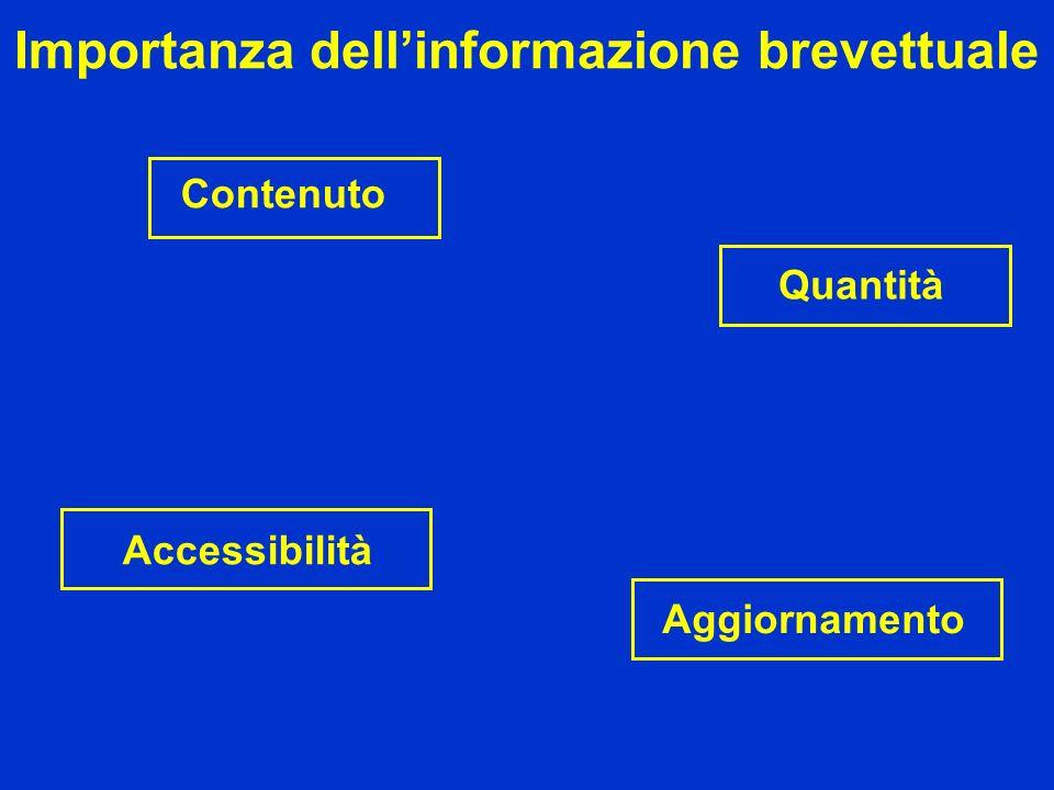 Importanza dellinformazione brevettuale Quantità Contenuto Accessibilità Aggiornamento