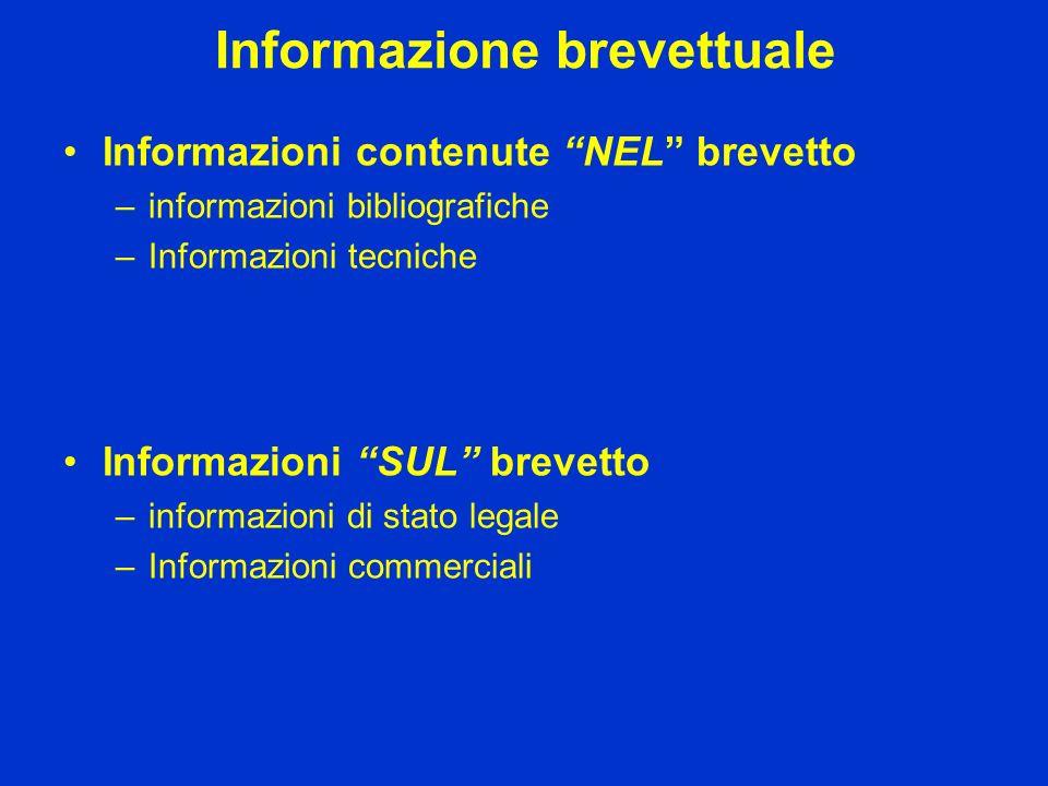 Informazione brevettuale Informazioni contenute NEL brevetto –informazioni bibliografiche –Informazioni tecniche Informazioni SUL brevetto –informazio