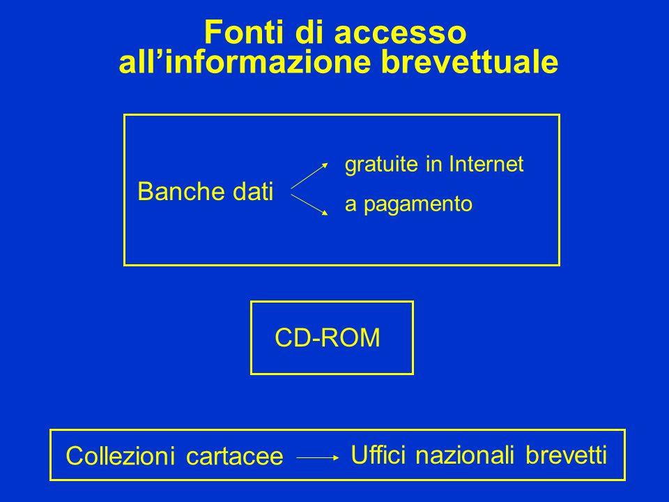 Fonti di accesso Banche dati gratuite in Internet a pagamento Collezioni cartacee Uffici nazionali brevetti CD-ROM allinformazione brevettuale