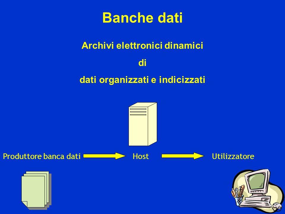 Archivi elettronici dinamici di dati organizzati e indicizzati Produttore banca dati Host Utilizzatore Banche dati