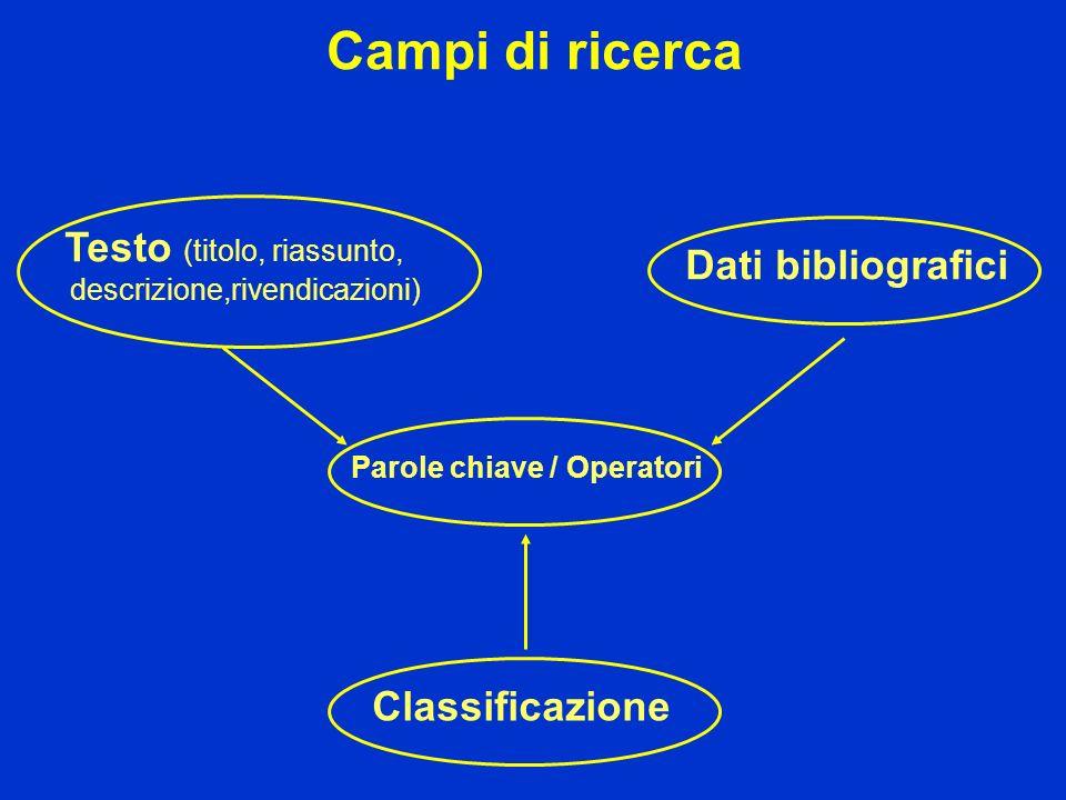 Campi di ricerca Dati bibliografici Testo (titolo, riassunto, descrizione,rivendicazioni) Classificazione Parole chiave / Operatori