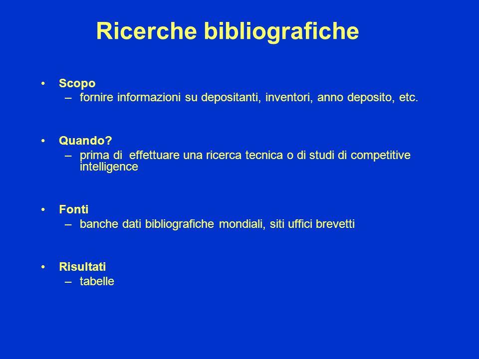 Ricerche bibliografiche Scopo –fornire informazioni su depositanti, inventori, anno deposito, etc. Quando? –prima di effettuare una ricerca tecnica o
