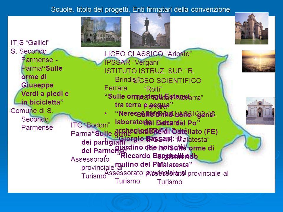 ITIS Galilei S.