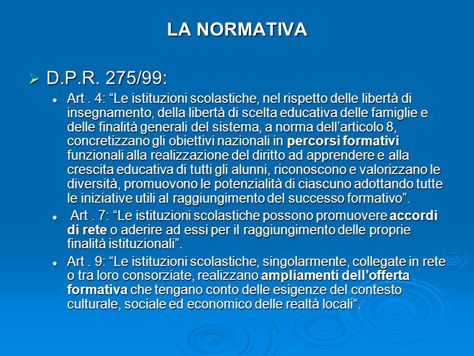 LA NORMATIVA D.P.R. 275/99: D.P.R. 275/99: Art.