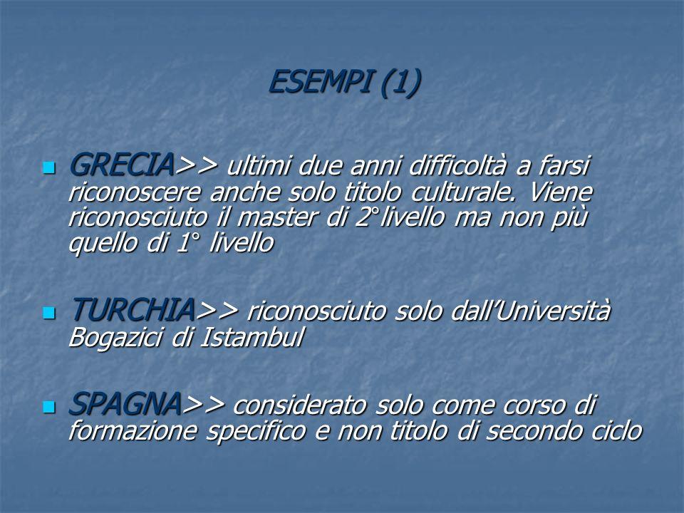 ESEMPI (1) GRECIA>> ultimi due anni difficoltà a farsi riconoscere anche solo titolo culturale.